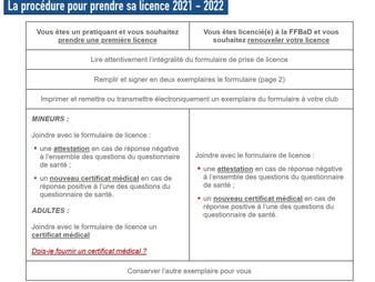 Formulaires prise de licence FFBAD  2021-2022 et nouveauté concernant les mineurs