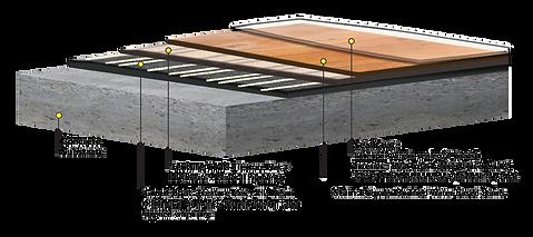 Rustic wood graphic - Decorative Concrete in Montana