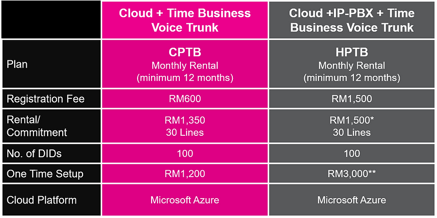 Time Package + CloudPBX4U.png
