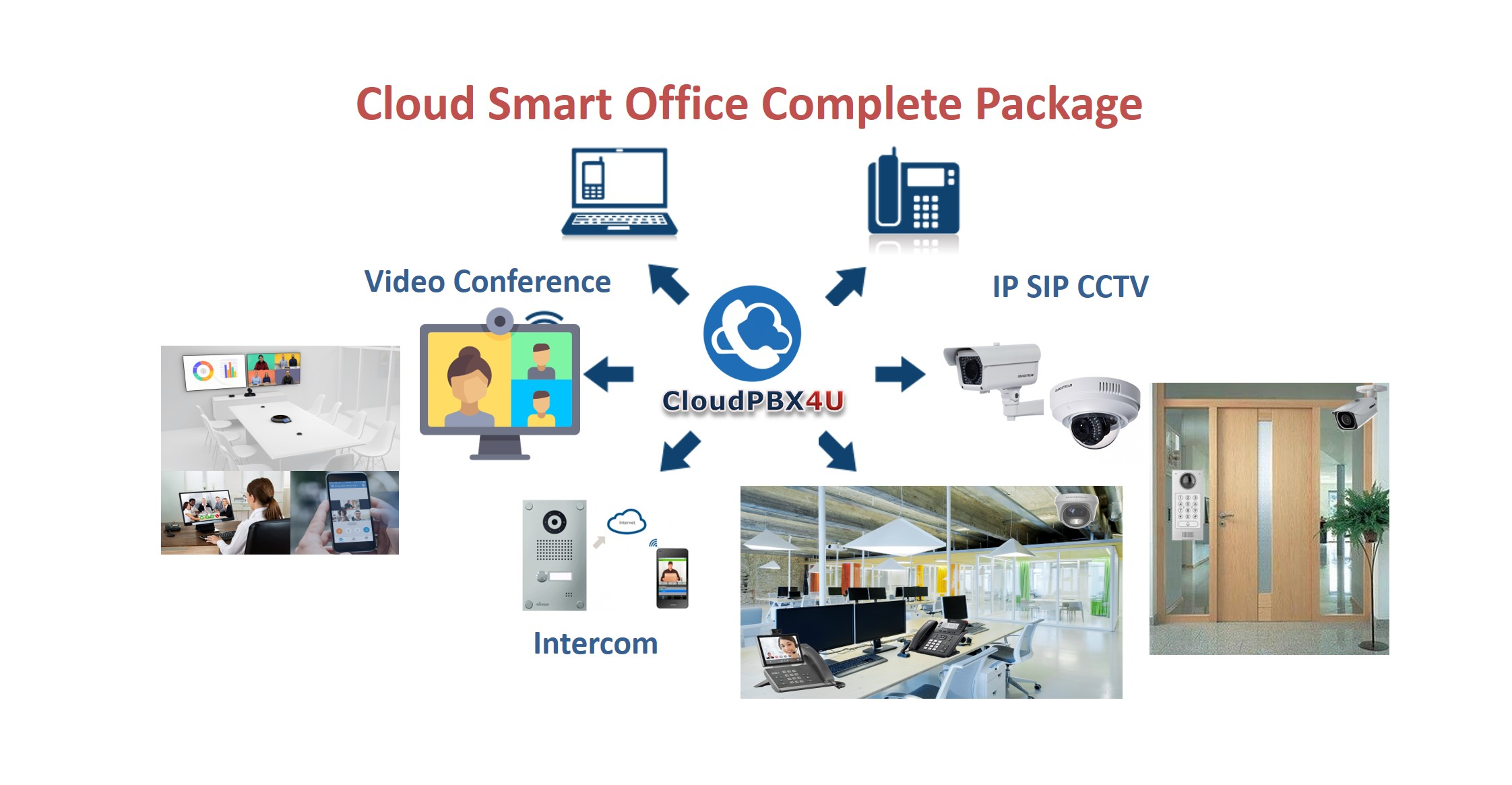 Cloud Smart Office