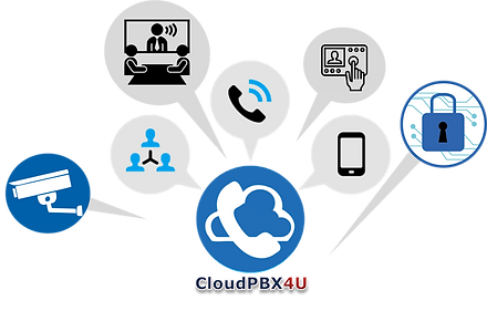 CloudPBX4U Diagram.png