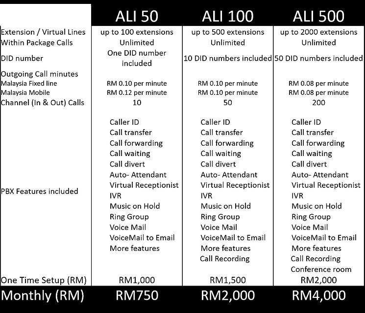 Alicloud Package.png