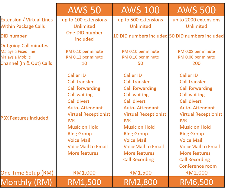 AWS Package.png