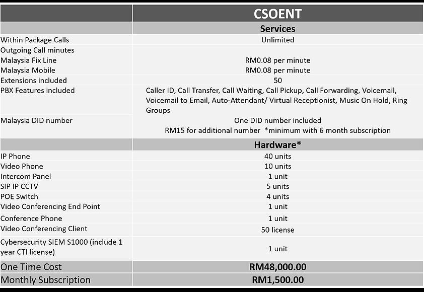 CSOEnt Package.png
