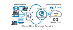 Cloud Host Service