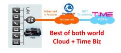 Cloud & Time Service