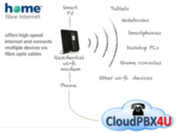 CLOUDPBX, Cloud PBX, HOSTED PBX , IP PHONE, IPPHONE, IP-PHONE, IPPBX, IP-PBX, VOIP, SIP, PBX, CISCO, YEALINK, GRANDSTREAM, POLYCOM, ZYCOO, CHEAP PHONE, NEW PHONE, FREE IDD, WHOLESALE, SAVE IDD, DID NUMBER, DID, UNIFI, YAMAHA, CONFERENCE, IVR, NEC,PANASONIC