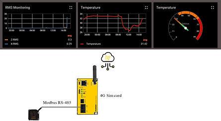 Monitoring 4G sim card .jpg