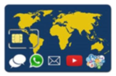 Global Data Sim.png