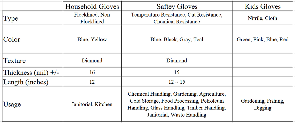 Glove Guide Res.PNG
