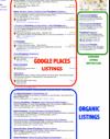 google seo - appleton wisconsin - fine point marketing