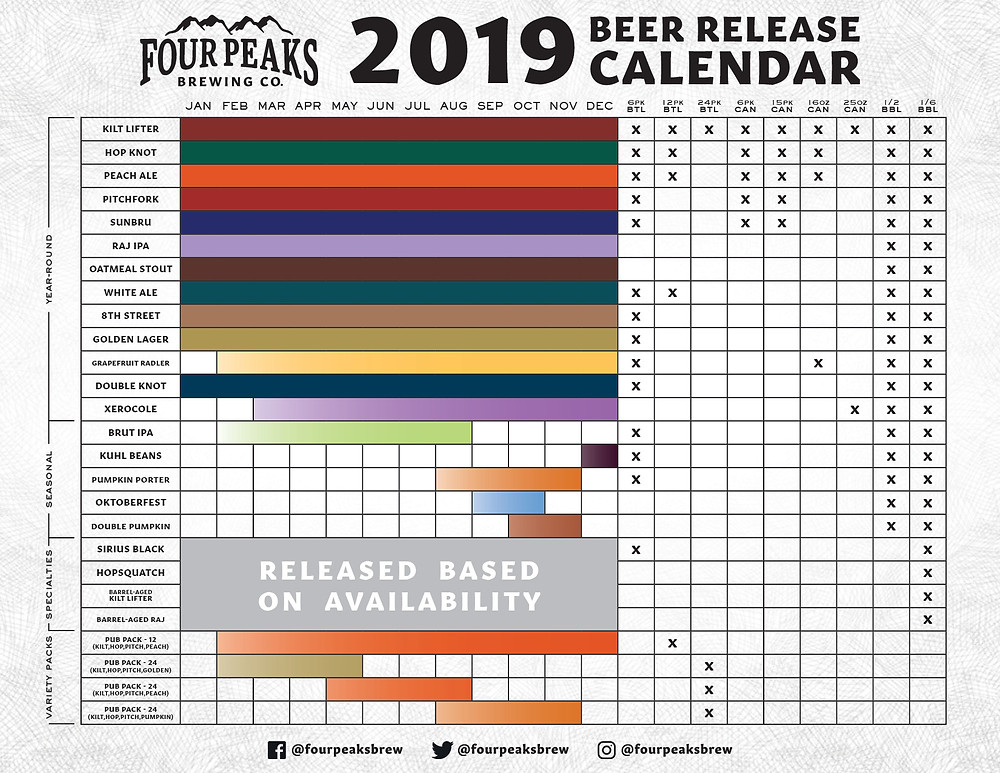 Four Peaks 2019 beer release calendar