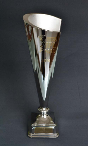 IPL Man of the Match Trophy