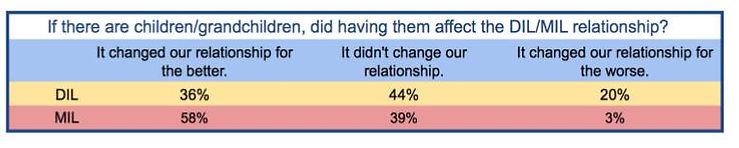 Affect of children chart.jpg
