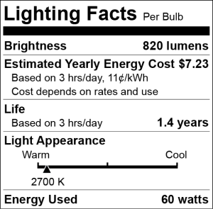 Lighting Facts 2