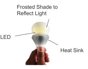 image3 shedding light