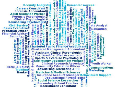 What are the career options with a psychology degree?
