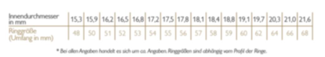 Ringgrößenumrechnungstabelle.png