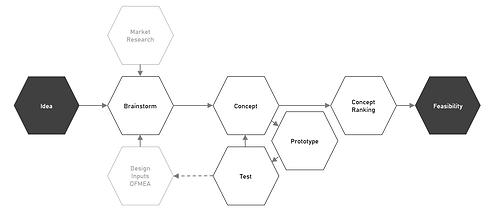 lean_process.PNG