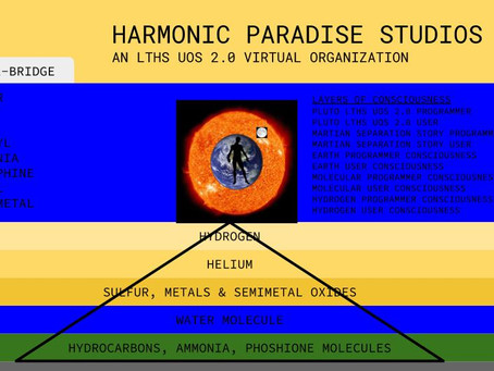 HARMONIC PARADISE STUDIOS ANNOUNCES DISCOVERY OF H-H2O-O-CO/CO2-C-CH4-NH4 BRIDGE OF CONSCIOUSNESS