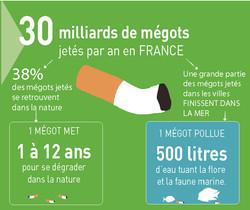 megot-de-cigarette.jpg