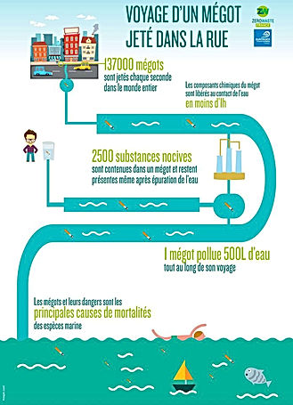 infographie-mégots.jpg