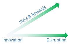 Risks and Rewards3.JPG