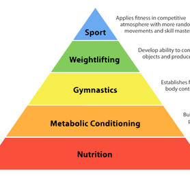 crossfit-hierarchy.png