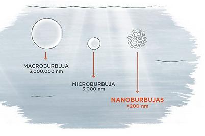 Tamaño burbujas.PNG