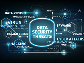All about PHAs and how they impact your enterprise cyber risk