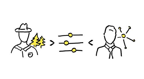 Ablauf der digitalen Forsteinrichtung - Kontrollpunkte aufnehmen von OCELL
