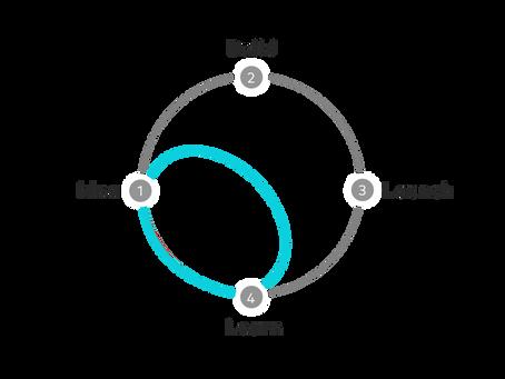 Design Sprint 2.0 e por que ele nos prepara para o futuro