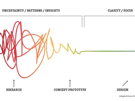 Aumentamos o faturamento de nosso cliente em 32%—e por que o design é muito mais que isso