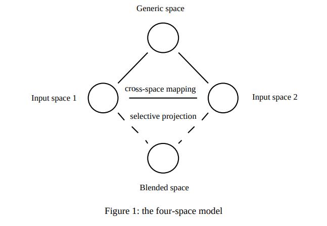 Imagem explicando a configuração da imagem