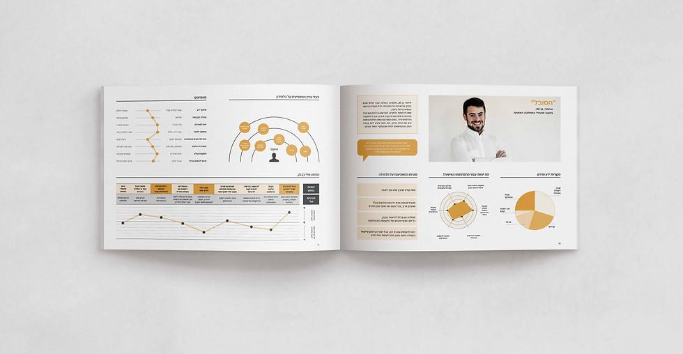 עיצוב חוברת  •  וויטבורד ובנק הפועלים