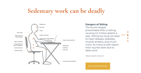 Dangers of Sitting.PNG