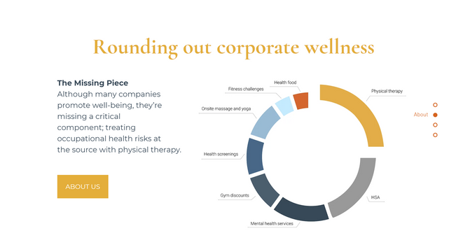Rounding Out Corporate Wellness.PNG