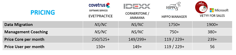 Pricing Veterinary Software.png