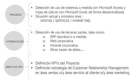 Detección de uso de sistemas a medida con Microsoft Access y hojas de cálculo con Microsoft Excel, de forma descentralizada
