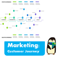 marketing-customer-journey-software-vete