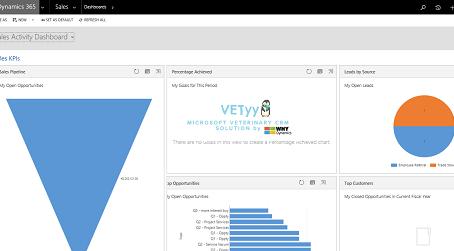 Documento Funcional (Español), VETyy Solución Veterinaria CRM de Microsoft