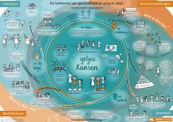 Praatplaat_Health_Holland_Centrale_Missie 2.0