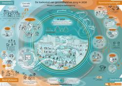 Praatplaat-Health-Holland-Missie-I-3.0