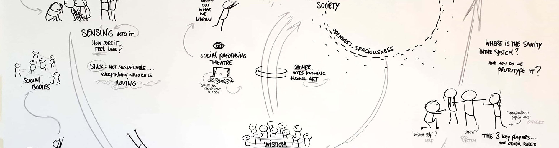 Social Precencing Theatre drawing.jpg