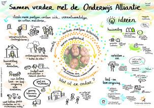 Online meeting Onderwijs Alliantie, 2020