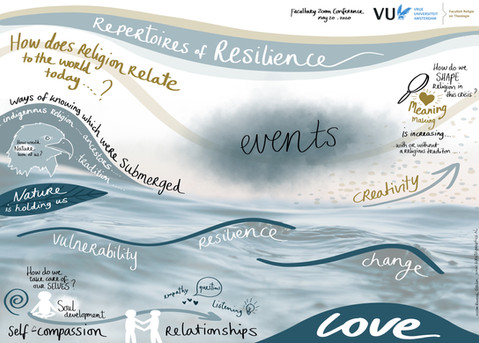 Repertoires of Resilience Online conference, VU Faculty of Theology, 2020