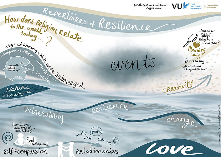 """live tekenaa"" Rooske Eerden Scratch Graphics remote scribing graphic recording online visual harvesting zoom conference"