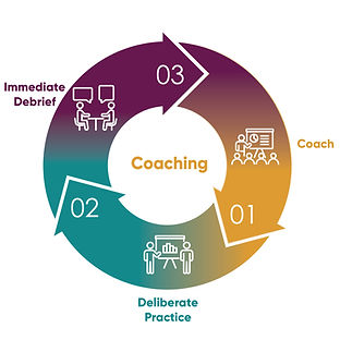 Coaching Cycles-04.jpg