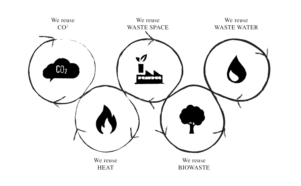Circular Economy New.png