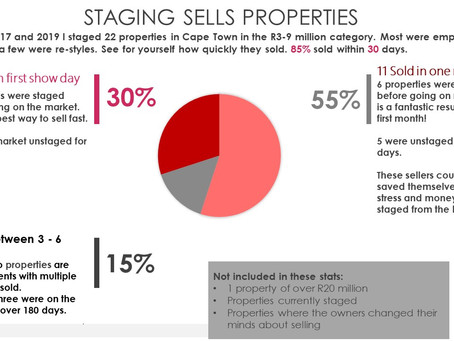 Does staging really work? Staging statistics in South Africa